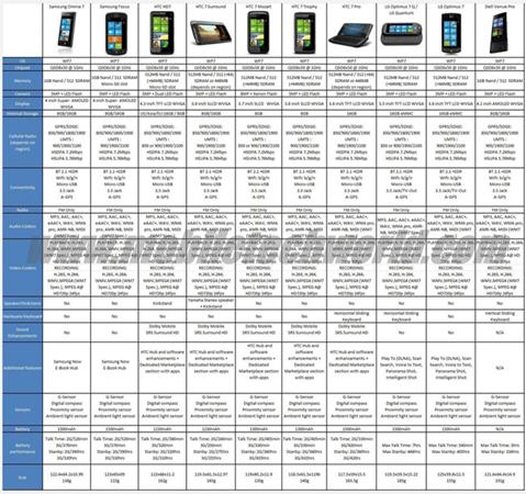 20101105 comparison